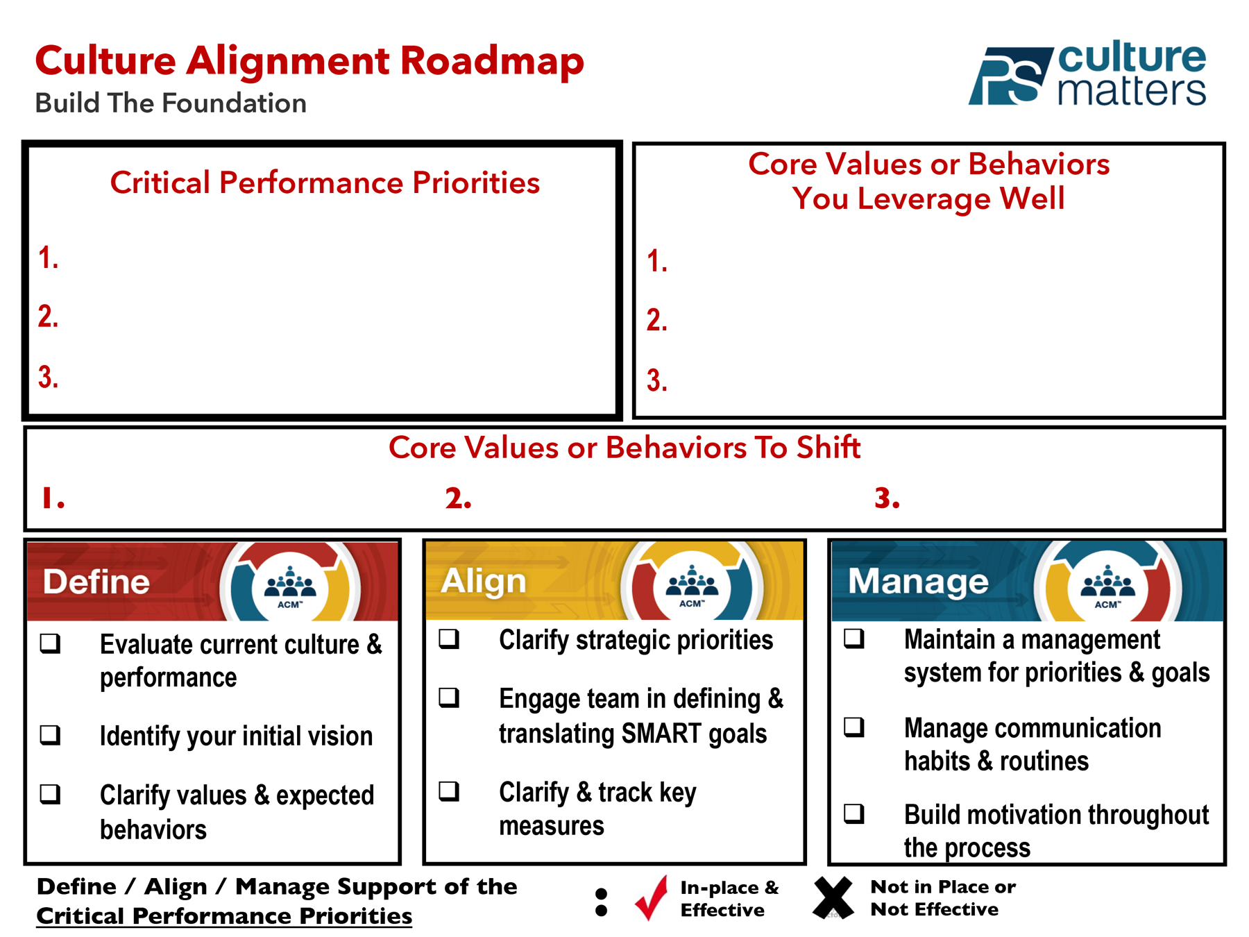 Culture Alignment Roadmap