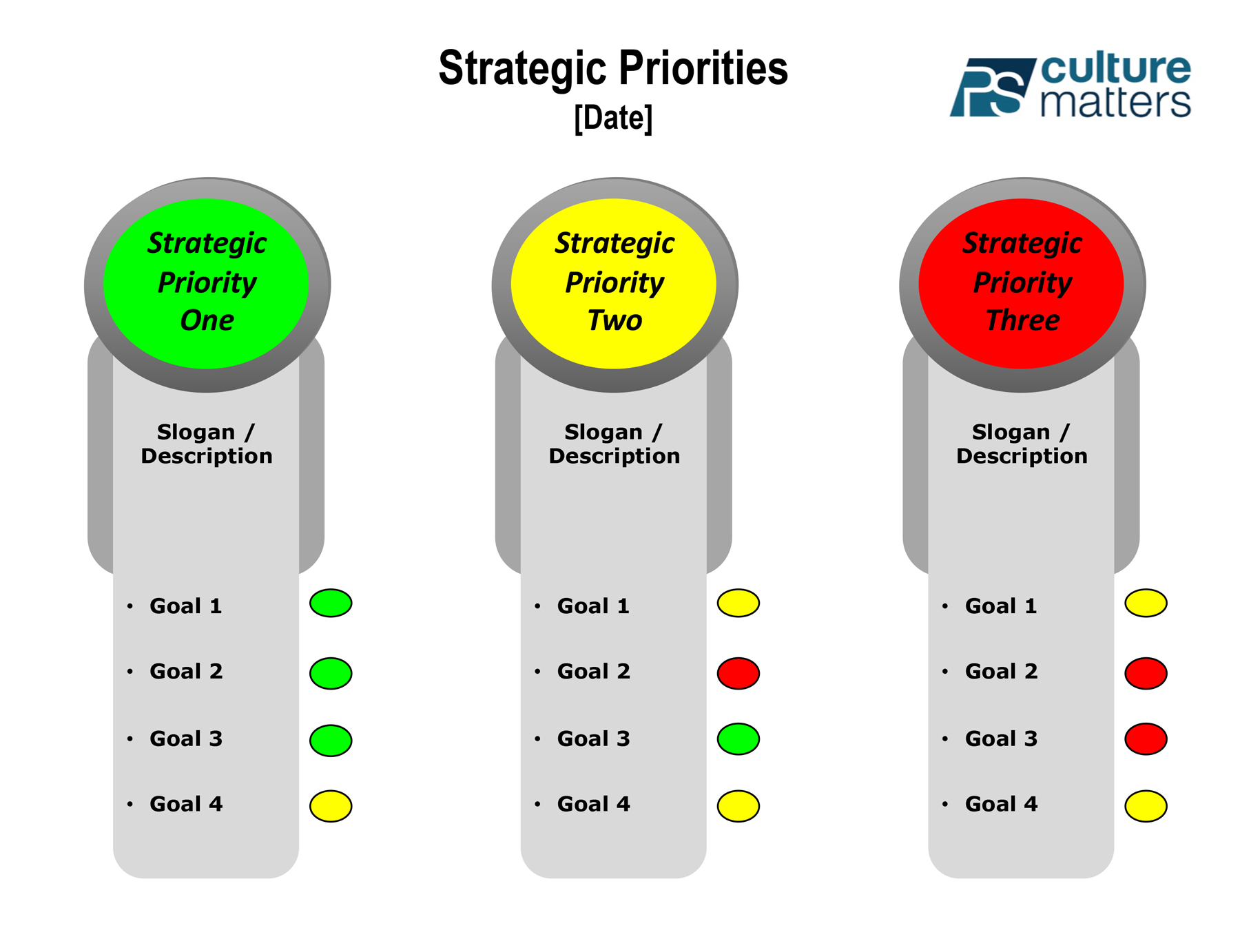 Strategic Priority Dashboard